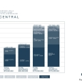28-Condo budget diagram