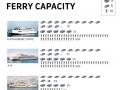 4B-Naoshima-Ferry-Capacity