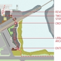 Boating Center: Site Circulation